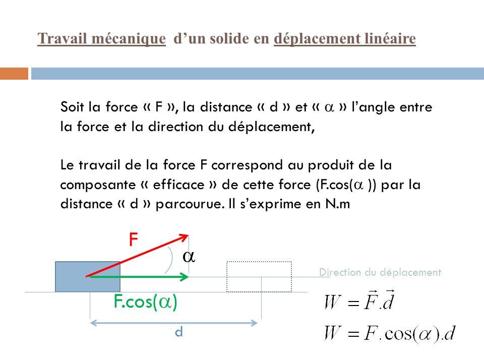 Si F.cos( ) est dans le sens du déplacement, le travail de la force F est positif, il est qualifié de « Moteur ».