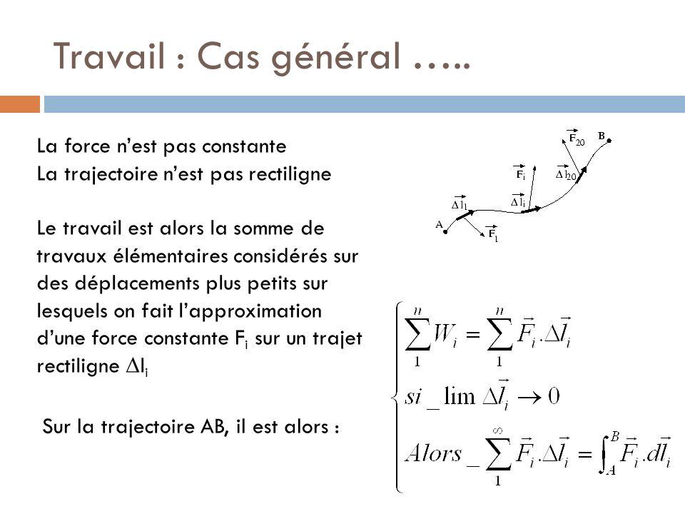Travail et énergie cinétique Rotation: Le travail du Moment de force « Mt » sur larc MM fait varier lénergie cinétique angulaire.