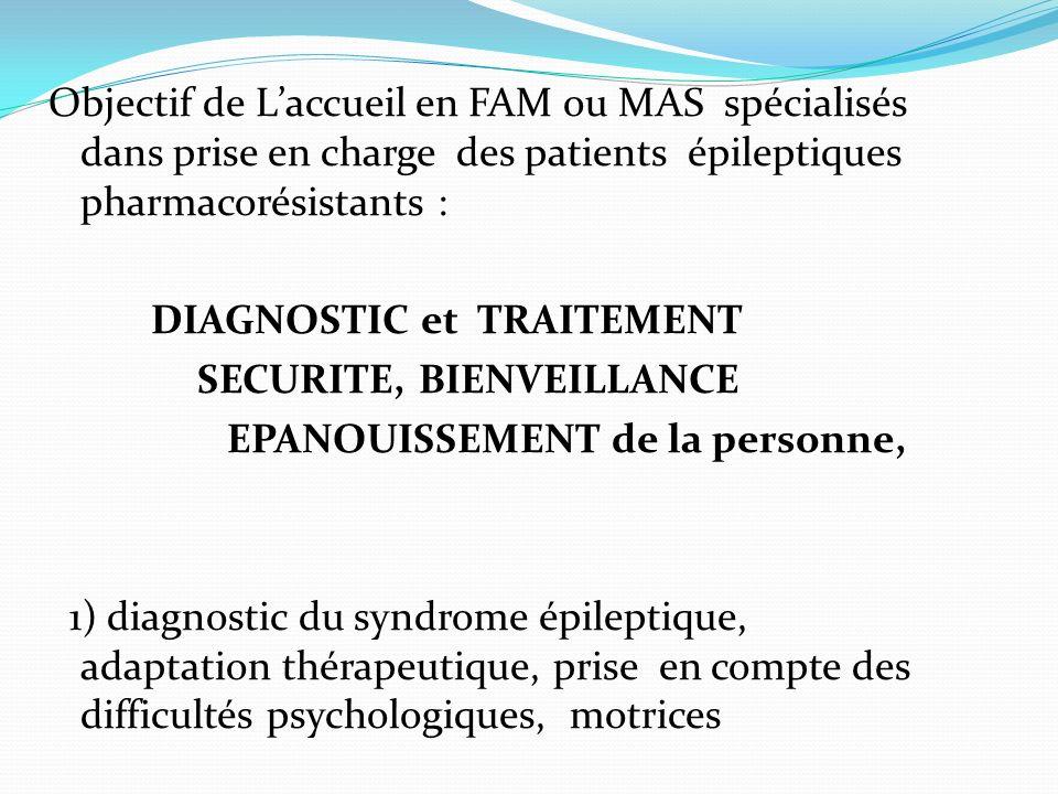 Objectif de Laccueil en FAM ou MAS spécialisés dans prise en charge des patients épileptiques pharmacorésistants : DIAGNOSTIC et TRAITEMENT SECURITE, BIENVEILLANCE EPANOUISSEMENT de la personne, 1) diagnostic du syndrome épileptique, adaptation thérapeutique, prise en compte des difficultés psychologiques, motrices -