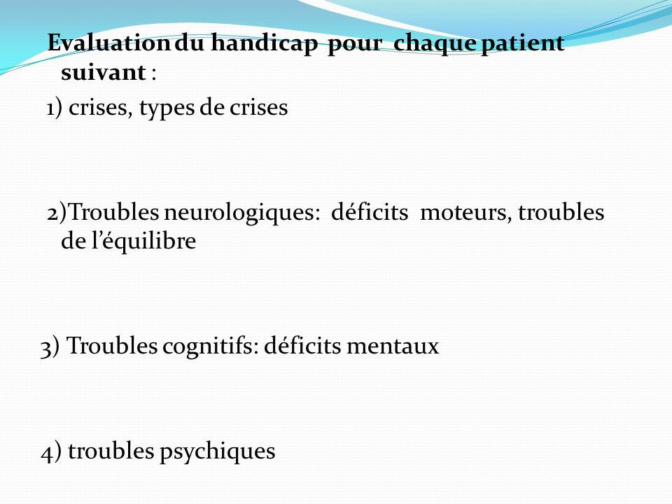 Evaluation du handicap pour chaque patient suivant : 1) crises, types de crises 2)Troubles neurologiques: déficits moteurs, troubles de léquilibre 3) Troubles cognitifs: déficits mentaux 4) troubles psychiques
