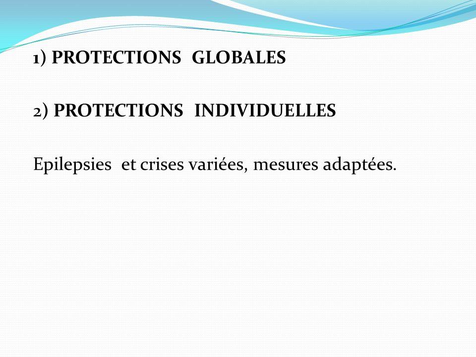 1) PROTECTIONS GLOBALES 2) PROTECTIONS INDIVIDUELLES Epilepsies et crises variées, mesures adaptées.