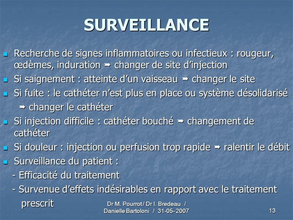 Dr M. Pourrot / Dr I. Bredeau / Danielle Bartoloni / 31-05- 200713 SURVEILLANCE Recherche de signes inflammatoires ou infectieux : rougeur, œdèmes, in
