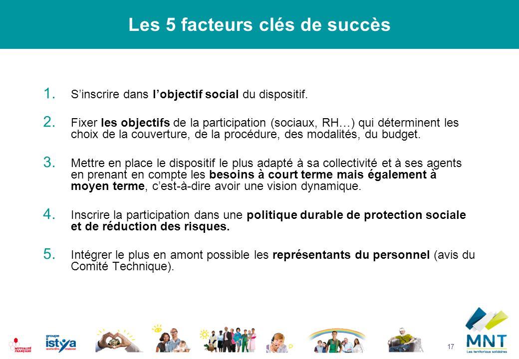 17 Les 5 facteurs clés de succès 1. Sinscrire dans lobjectif social du dispositif.
