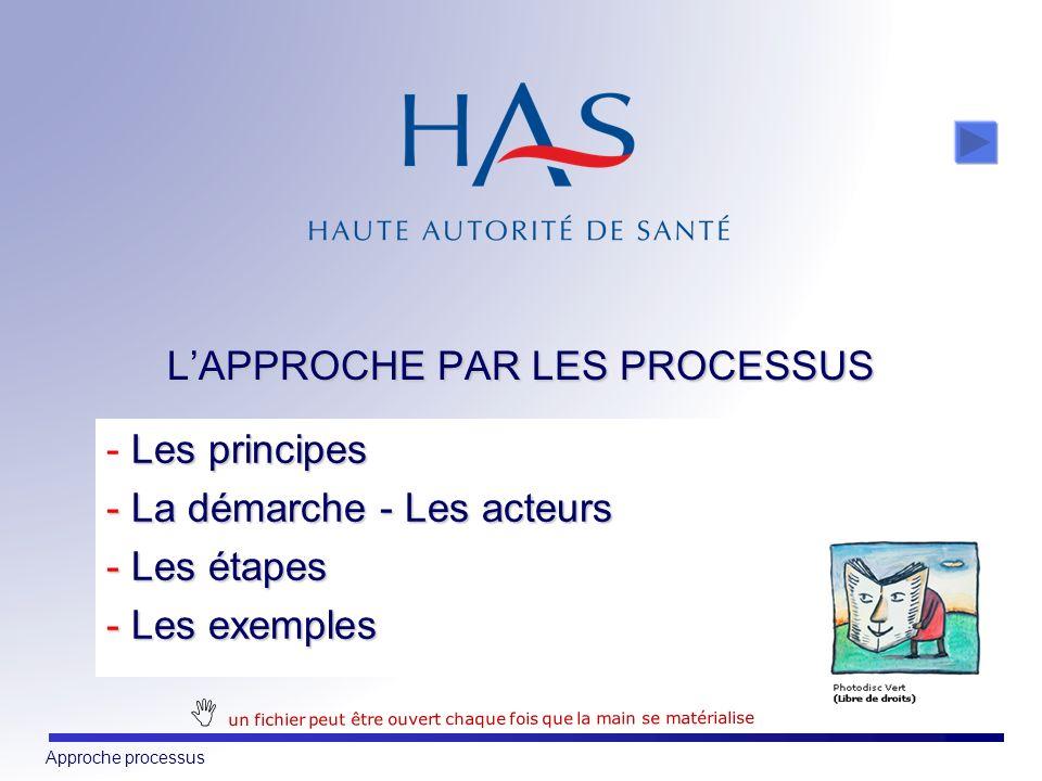 Approche processus LAPPROCHE PAR LES PROCESSUS Les principes - Les principes - La démarche - Les acteurs - Les étapes - Les exemples un fichier peut ê