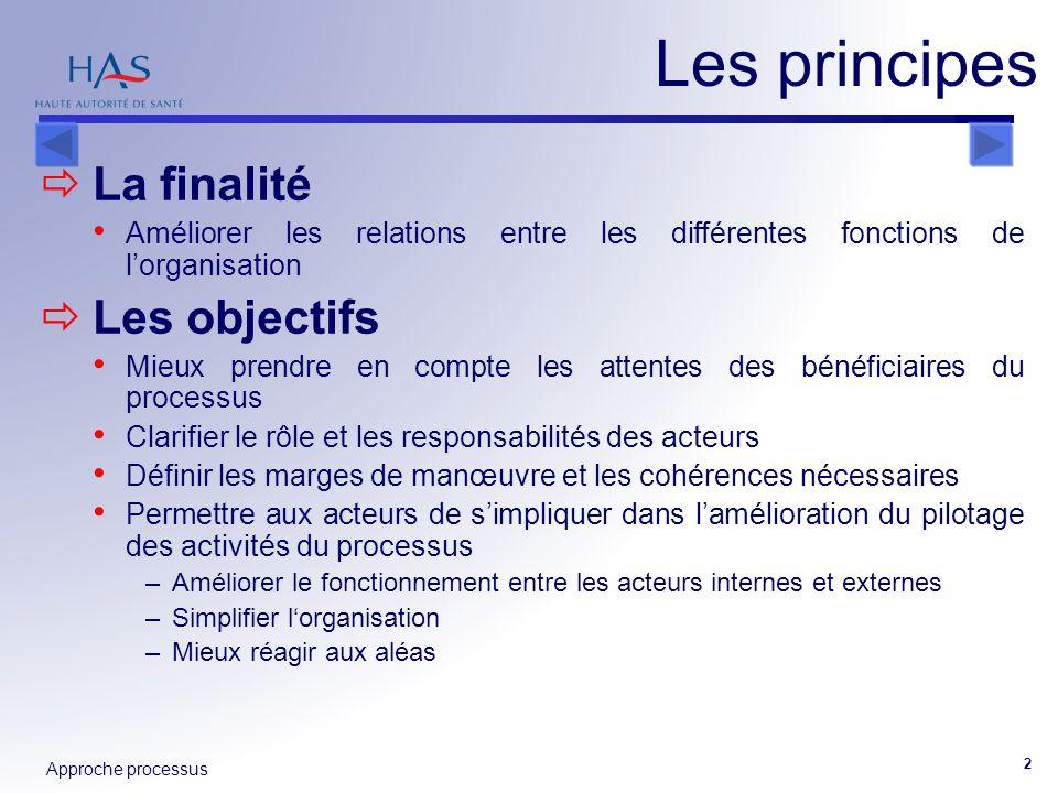 Approche processus 2 Les principes La finalité Améliorer les relations entre les différentes fonctions de lorganisation Les objectifs Mieux prendre en