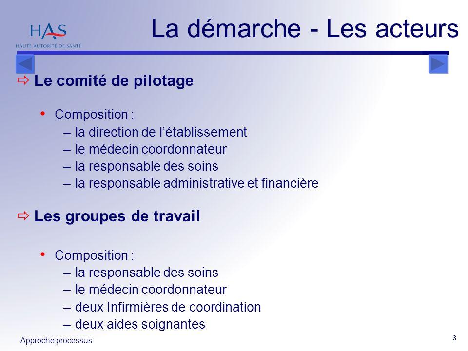 Approche processus 3 La démarche - Les acteurs Le comité de pilotage Composition : –la direction de létablissement –le médecin coordonnateur –la respo