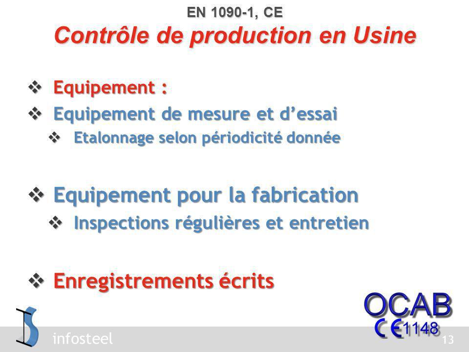 infosteel Projet constructif et calcul : Projet constructif et calcul : Par le fabricant .