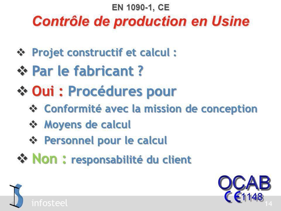 infosteel Matériaux de base pour la fabrication : Matériaux de base pour la fabrication : Conformité aux prescriptions Conformité aux prescriptions Traçabilité Traçabilité selon classes d exécution et selon classes d exécution et EN 1090-2 (tableau A3) EN 1090-2 (tableau A3) EXC1 : aucune EXC1 : aucune EXC2 : partielle EXC2 : partielle EXC3 : totale EXC3 : totale EXC4 : totale EXC4 : totale 15 EN 1090-1, CE Contrôle de production en Usine