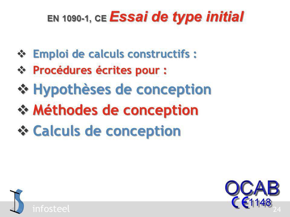 infosteel Calcul-Type (Initial type calculation) : Calcul-Type (Initial type calculation) : doit encore être effectué doit encore être effectué lors de modifications d lors de modifications d une ou plusieurs caractéristiques qui une ou plusieurs caractéristiques qui influencent les performances.