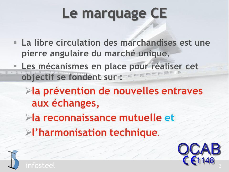 infosteel Les produits conformes à toutes les dispositions des directives applicables en matière de marquage CE doivent être munis dudit marquage.
