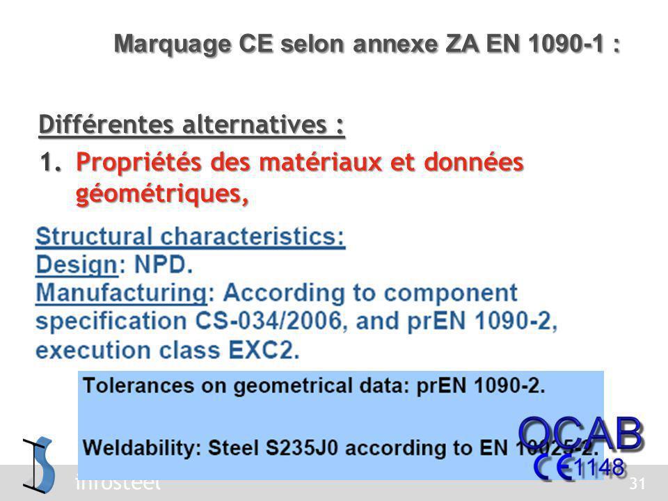 infosteel Différentes alternatives : 1.Propriétés des matériaux et données géométriques, 2.Valeurs de résistance, 3.Prescriptions sur composants, 4.Commande du client.