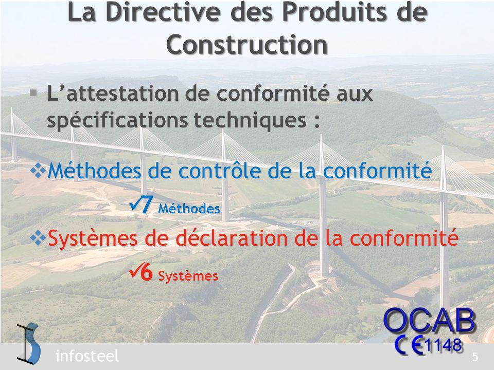 infosteel 6 Systèmes de déclaration de la conformité Méthodes / Systèmes 1+12+234 Essai de type initial du produit OnOnFaFaOnFa Contrôles déchantillons selon un programme prescrit FaFaFaFa Essais par sondage (audit-testing) On Contrôle déchantillons hors dune livraison Contrôle de production en usine (FPC) FaFaFaFaFaFa Première inspection de lusine et du FPC OnOnOnOn Surveillance, évaluation et appréciation permanentes du FPC OnOnOn