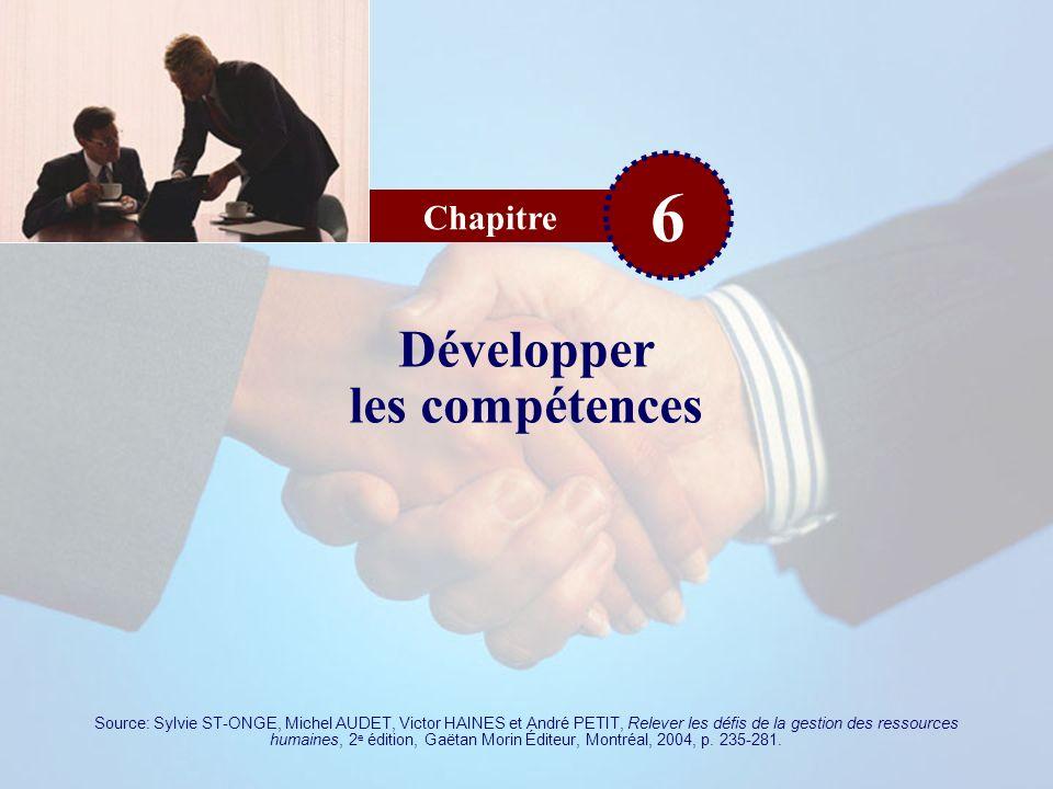 Chapitre 6 Développer les compétences Source: Sylvie ST-ONGE, Michel AUDET, Victor HAINES et André PETIT, Relever les défis de la gestion des ressourc