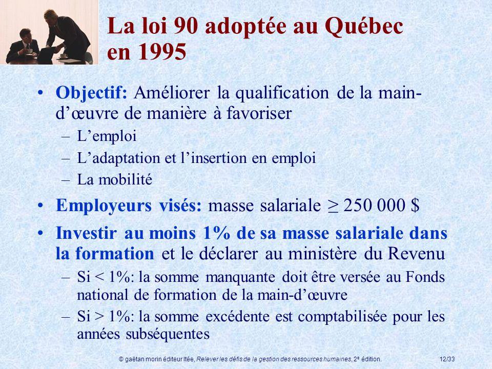 © gaëtan morin éditeur ltée, Relever les défis de la gestion des ressources humaines, 2 e édition.12/33 La loi 90 adoptée au Québec en 1995 Objectif:
