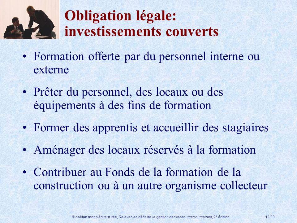 © gaëtan morin éditeur ltée, Relever les défis de la gestion des ressources humaines, 2 e édition.13/33 Obligation légale: investissements couverts Fo