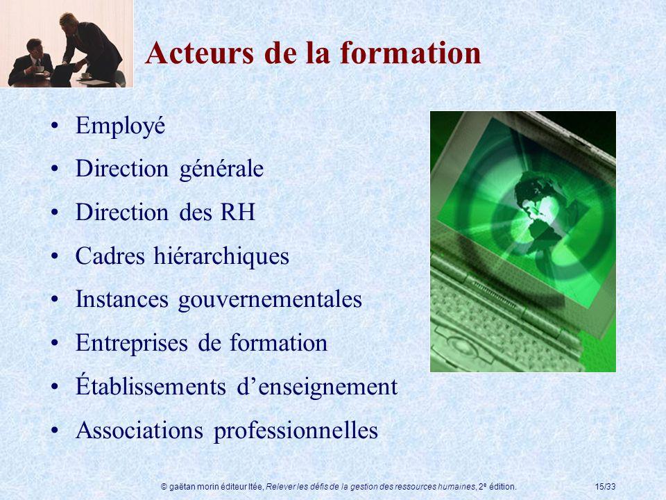 © gaëtan morin éditeur ltée, Relever les défis de la gestion des ressources humaines, 2 e édition.15/33 Acteurs de la formation Employé Direction géné