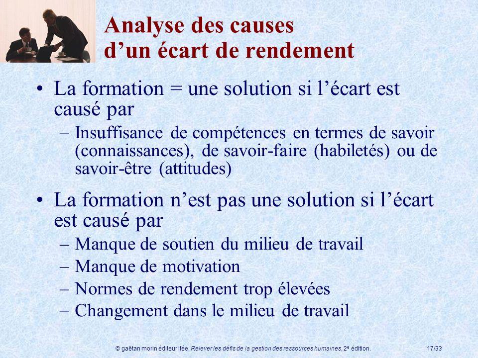 © gaëtan morin éditeur ltée, Relever les défis de la gestion des ressources humaines, 2 e édition.17/33 Analyse des causes dun écart de rendement La f