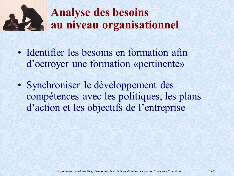 © gaëtan morin éditeur ltée, Relever les défis de la gestion des ressources humaines, 2 e édition.19/33 Analyse des besoins au niveau organisationnel