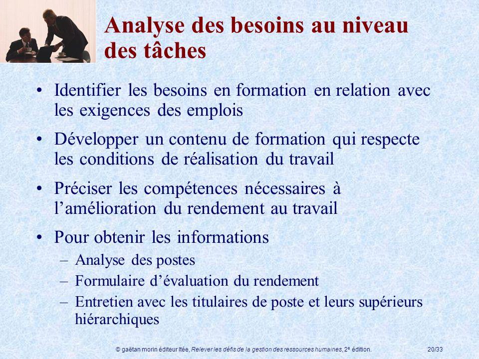 © gaëtan morin éditeur ltée, Relever les défis de la gestion des ressources humaines, 2 e édition.20/33 Analyse des besoins au niveau des tâches Ident
