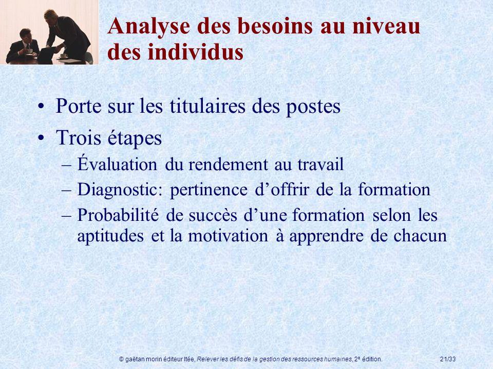 © gaëtan morin éditeur ltée, Relever les défis de la gestion des ressources humaines, 2 e édition.21/33 Analyse des besoins au niveau des individus Po