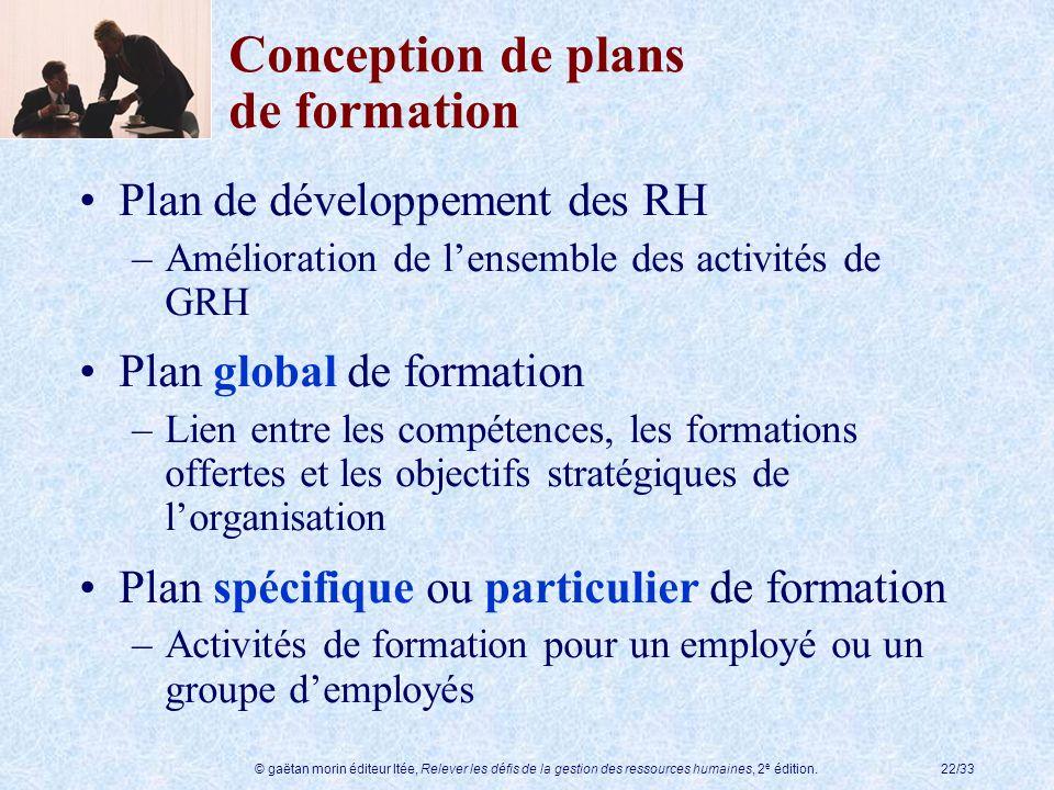 © gaëtan morin éditeur ltée, Relever les défis de la gestion des ressources humaines, 2 e édition.22/33 Conception de plans de formation Plan de dével