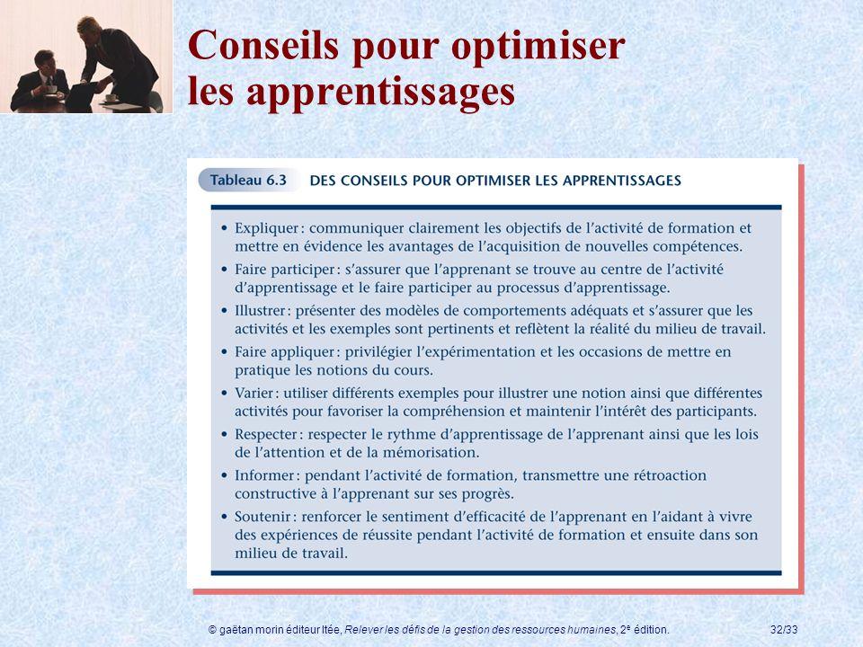 © gaëtan morin éditeur ltée, Relever les défis de la gestion des ressources humaines, 2 e édition.32/33 Conseils pour optimiser les apprentissages
