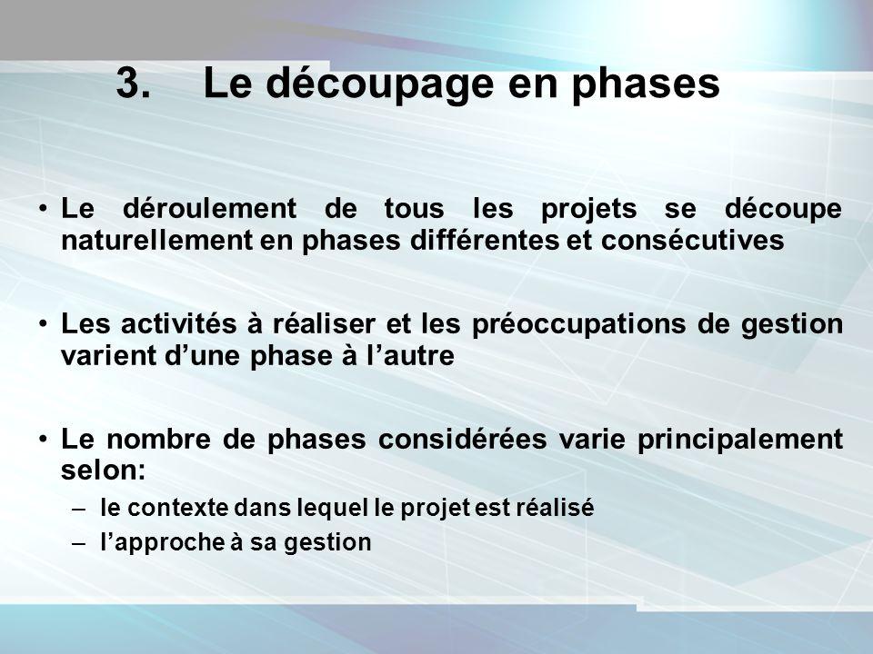 14 3.Le découpage en phases Le déroulement de tous les projets se découpe naturellement en phases différentes et consécutives Les activités à réaliser