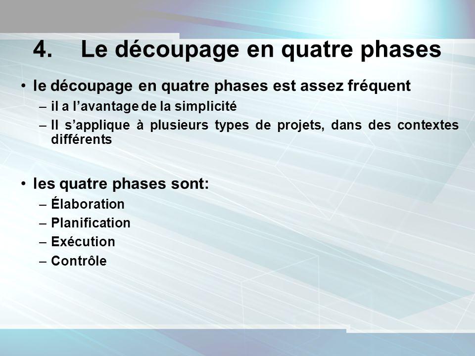 15 4.Le découpage en quatre phases le découpage en quatre phases est assez fréquent –il a lavantage de la simplicité –Il sapplique à plusieurs types de projets, dans des contextes différents les quatre phases sont: –Élaboration –Planification –Exécution –Contrôle