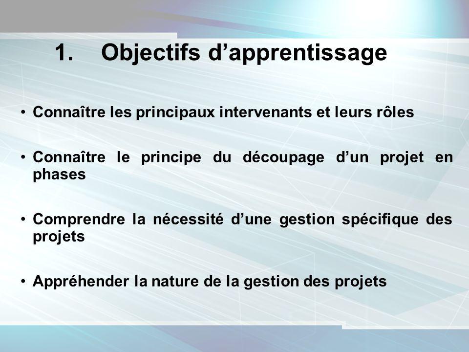 3 1.Objectifs dapprentissage Connaître les principaux intervenants et leurs rôles Connaître le principe du découpage dun projet en phases Comprendre l