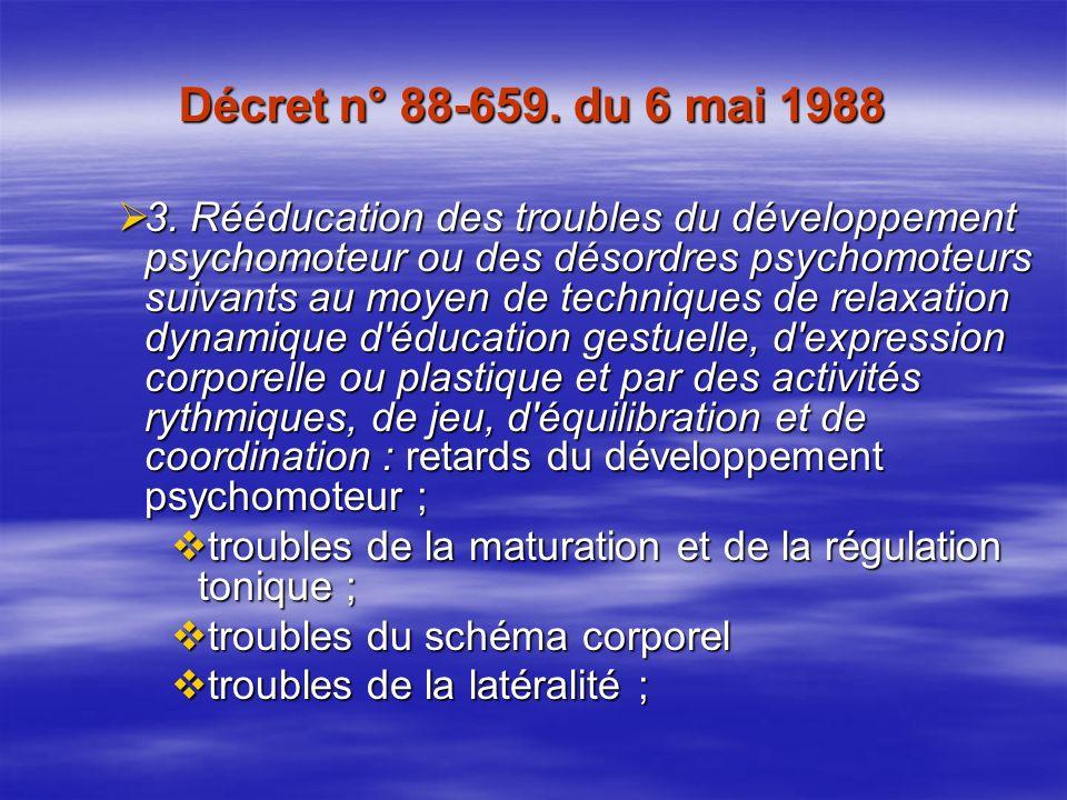 Décret n° 88-659.du 6 mai 1988 3.