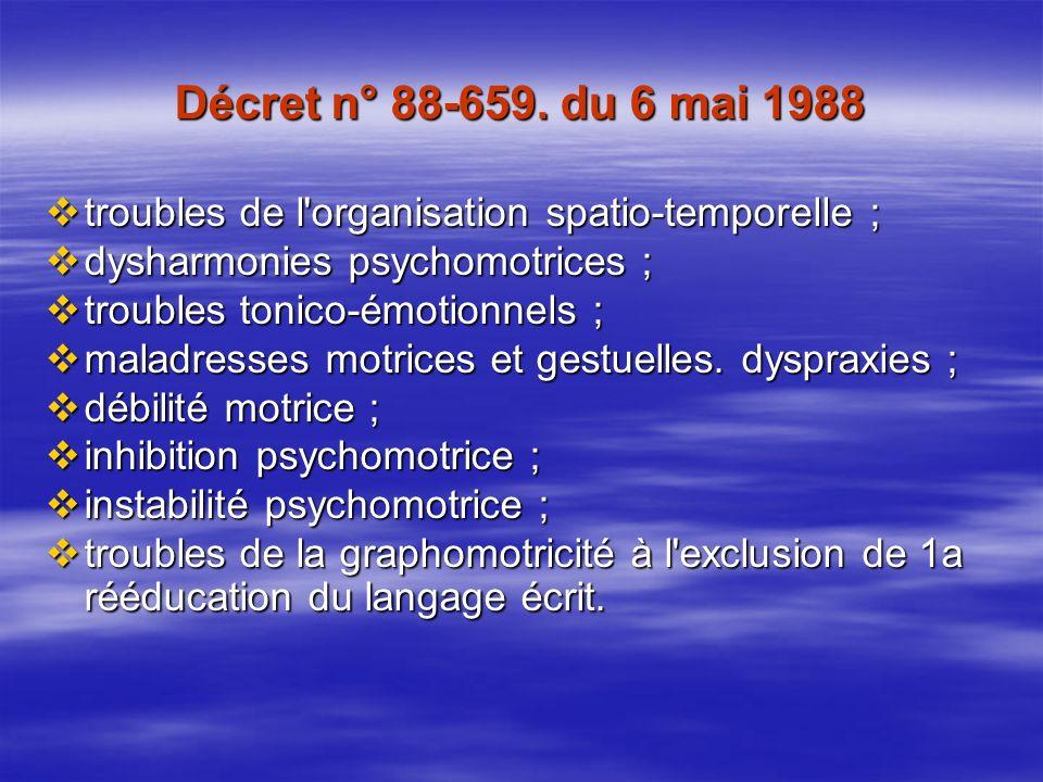 Décret n° 88-659.
