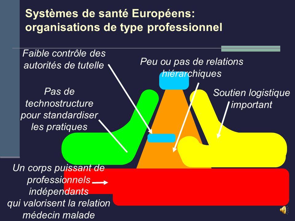 1.Comparaison Europe - Afrique 2. Niger - Guinée - Zimbabwe 3. Maroc Guidance scientifique 4. Zimbabwe Recherche- Action 5. Maroc 10 ans de projets qu