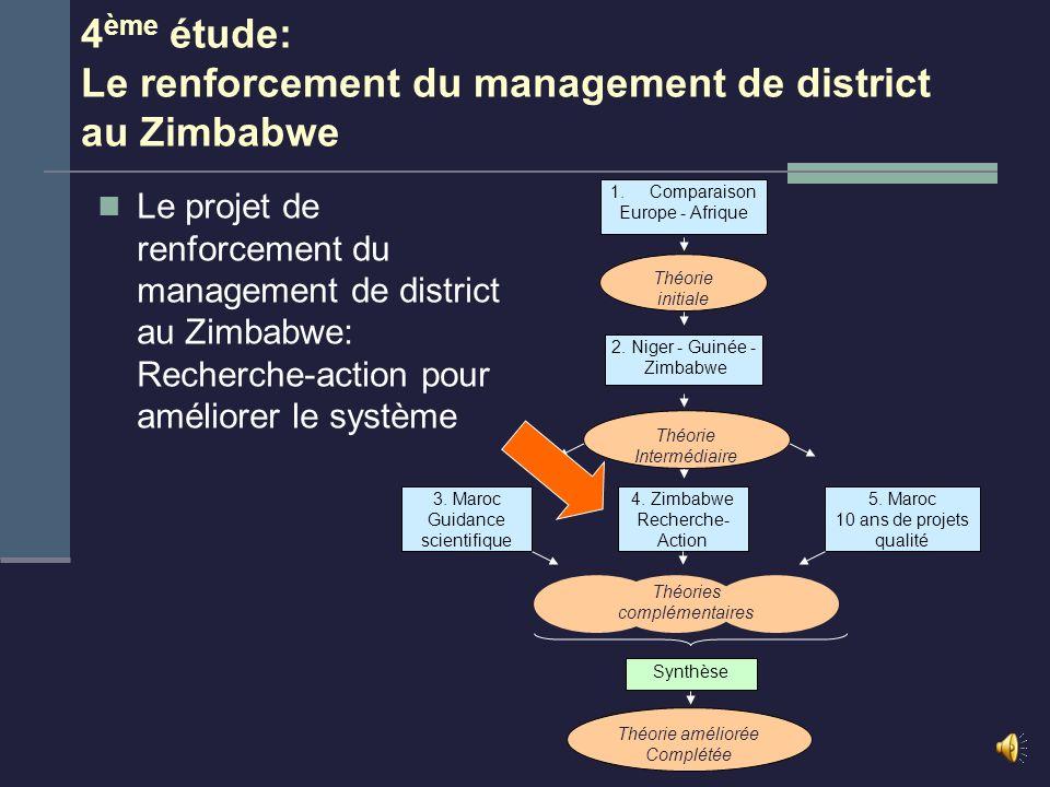 Equipe Cadre Services de Santé Population Feed back Directions du Ministère Ministère Programmes Logique normative de mise en conformité Standardisati