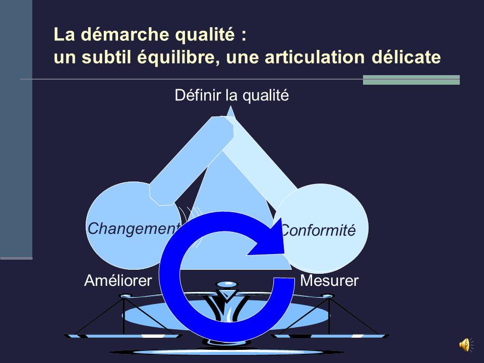 Introduction et justification de la thèse Lamélioration de la qualité devient une préoccupation explicite des services de santé Le management de la qu