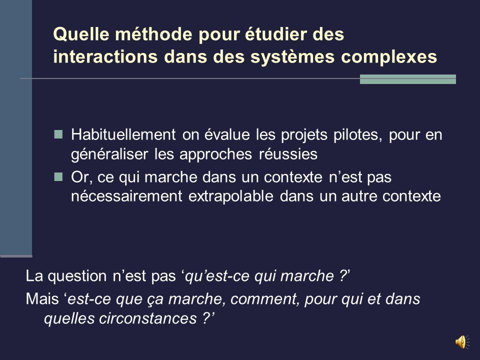 Le défi du management de la qualité: transformer lorganisation La qualité devient le principe daction unique autour duquel lensemble de lorganisation