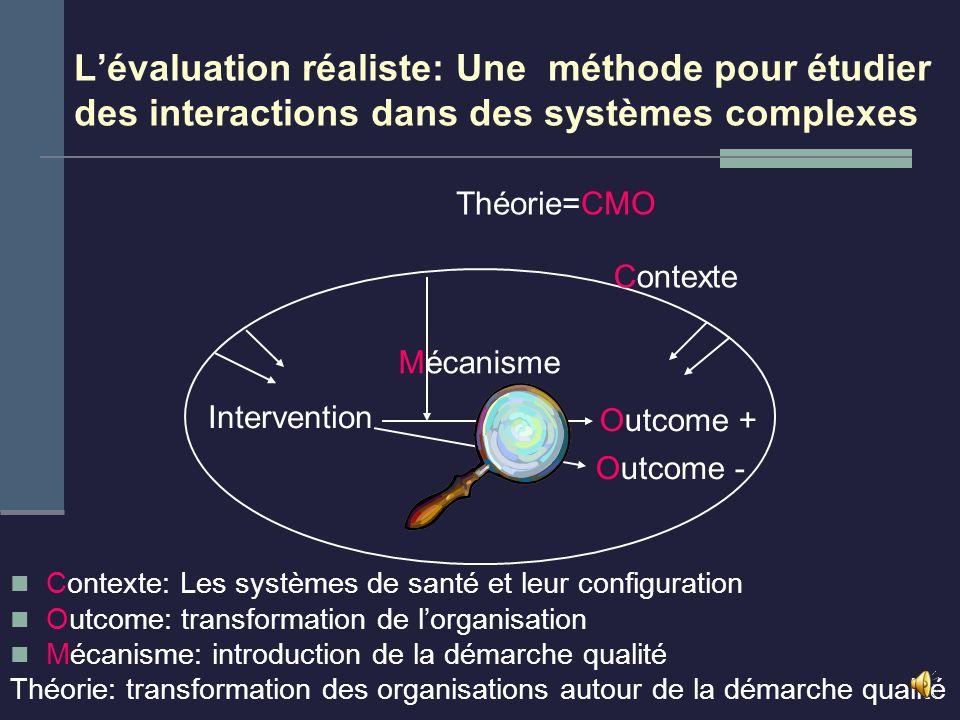 Quelle méthode pour étudier des interactions dans des systèmes complexes Habituellement on évalue les projets pilotes, pour en généraliser les approch