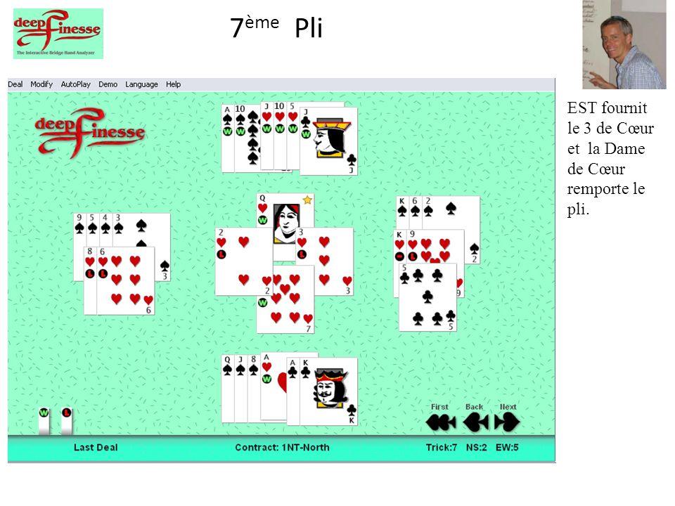 7 ème Pli EST fournit le 3 de Cœur et la Dame de Cœur remporte le pli.