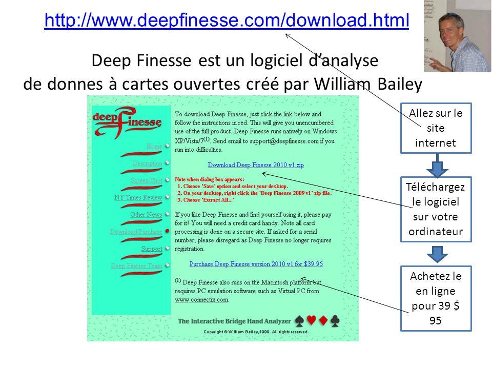 http://www.deepfinesse.com/download.html Allez sur le site internet Téléchargez le logiciel sur votre ordinateur Achetez le en ligne pour 39 $ 95 Deep Finesse est un logiciel danalyse de donnes à cartes ouvertes créé par William Bailey