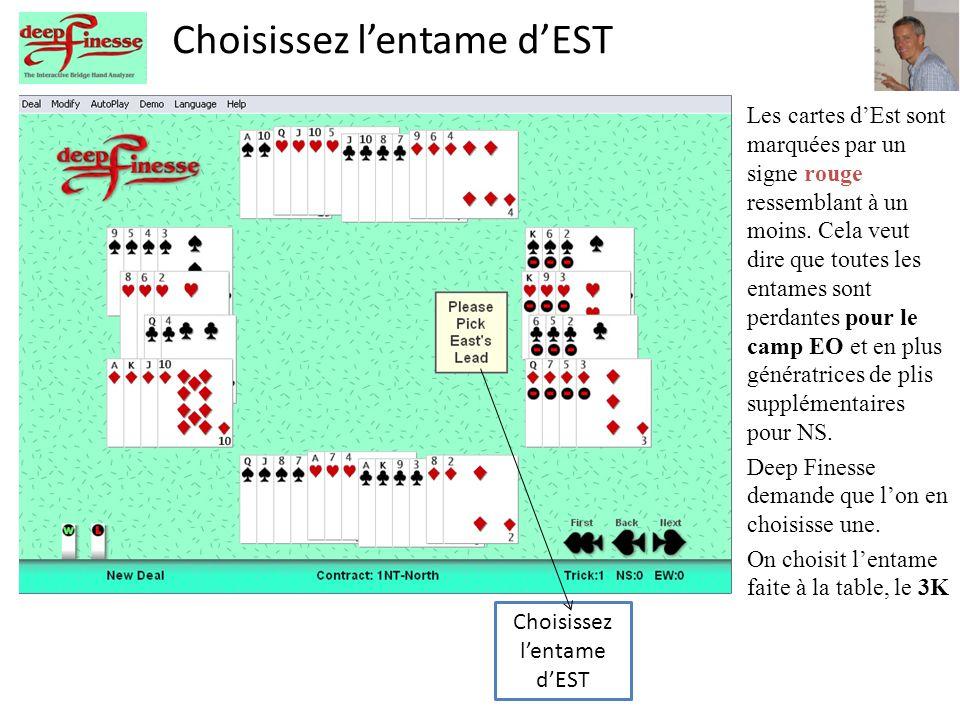 Choisissez lentame dEST Les cartes dEst sont marquées par un signe rouge ressemblant à un moins.