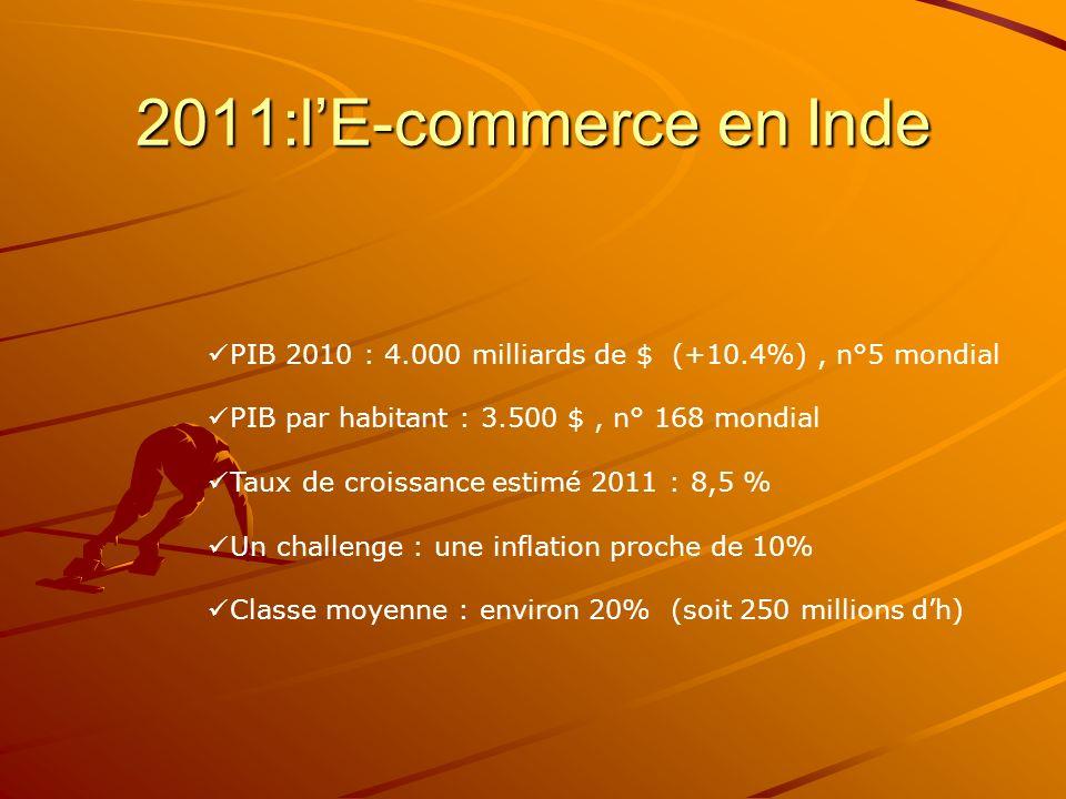 2011:lE-commerce en Inde Le cas Flipkart Fondé en 2007 par deux anciens damazon.com.