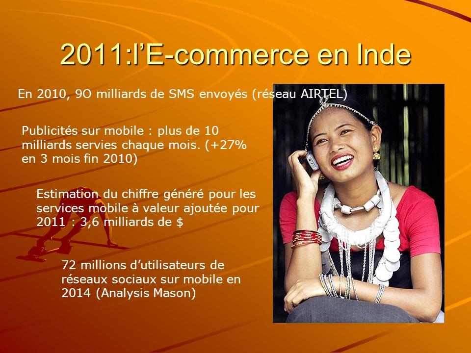 2011:lE-commerce en Inde En 2010, 9O milliards de SMS envoyés (réseau AIRTEL) Publicités sur mobile : plus de 10 milliards servies chaque mois.