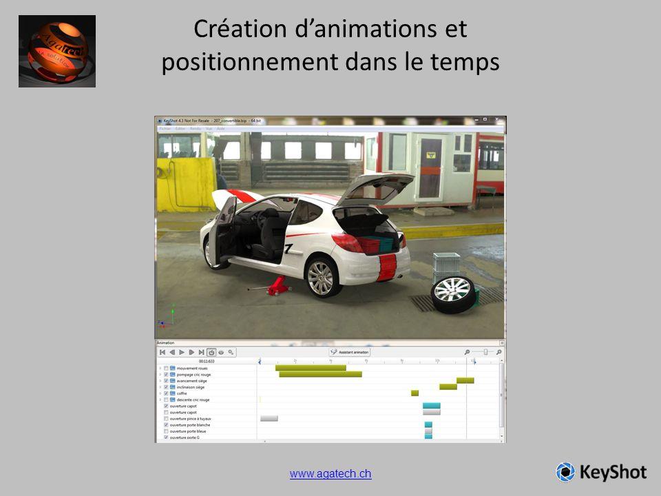 Création danimations et positionnement dans le temps www.agatech.ch