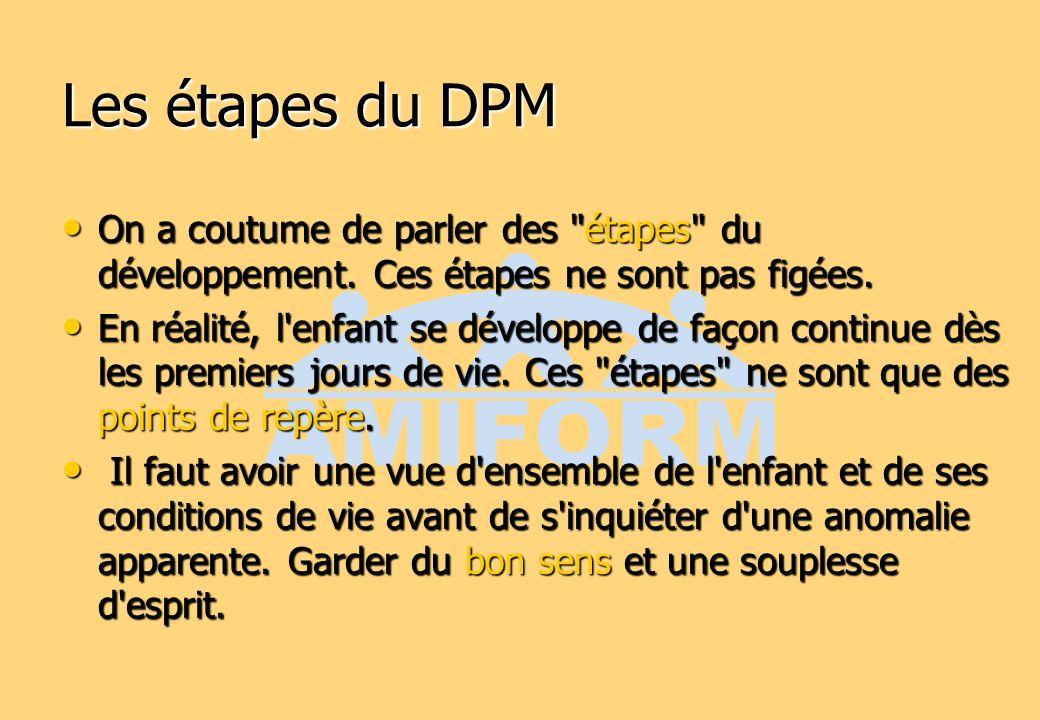 Les étapes du DPM On a coutume de parler des