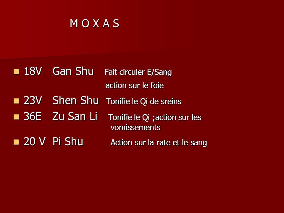 M O X A S 18V Gan Shu Fait circuler E/Sang action sur le foie 18V Gan Shu Fait circuler E/Sang action sur le foie 23V Shen Shu Tonifie le Qi de sreins