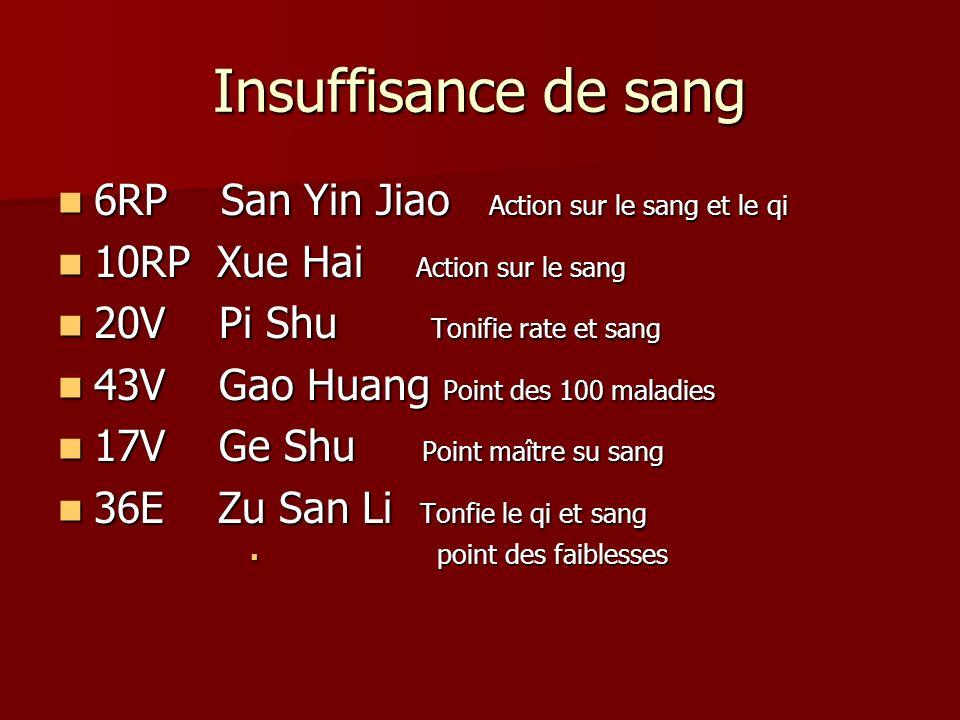 Insuffisance de sang 6RP San Yin Jiao Action sur le sang et le qi 6RP San Yin Jiao Action sur le sang et le qi 10RP Xue Hai Action sur le sang 10RP Xu
