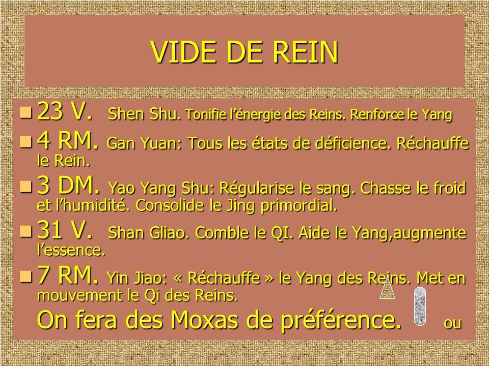 VIDE DE REIN 23 V. Shen Shu. Tonifie lénergie des Reins. Renforce le Yang 23 V. Shen Shu. Tonifie lénergie des Reins. Renforce le Yang 4 RM. Gan Yuan: