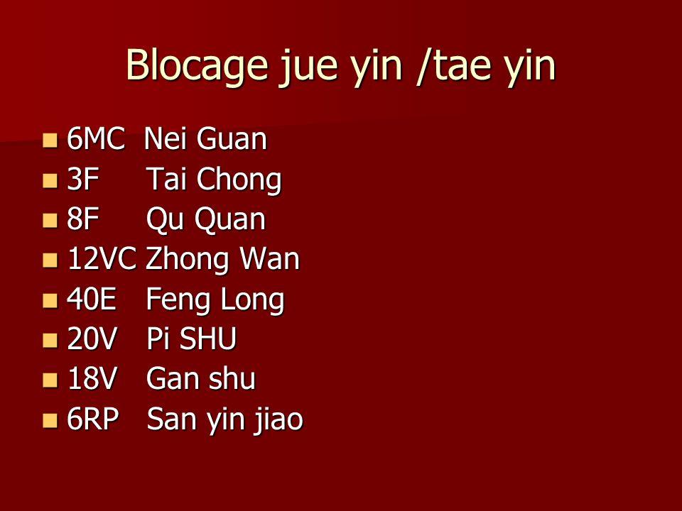 Blocage jue yin /tae yin 6MC Nei Guan 6MC Nei Guan 3F Tai Chong 3F Tai Chong 8F Qu Quan 8F Qu Quan 12VC Zhong Wan 12VC Zhong Wan 40E Feng Long 40E Fen