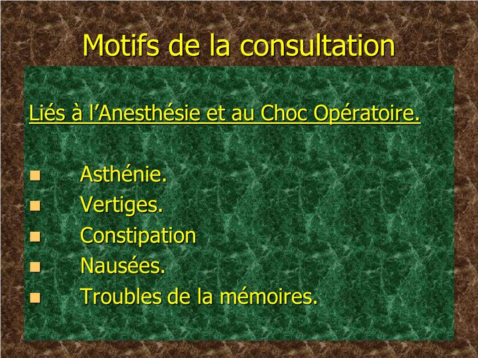 Motifs de la consultation Liés à lAnesthésie et au Choc Opératoire. Asthénie. Asthénie. Vertiges. Vertiges. Constipation Constipation Nausées. Nausées