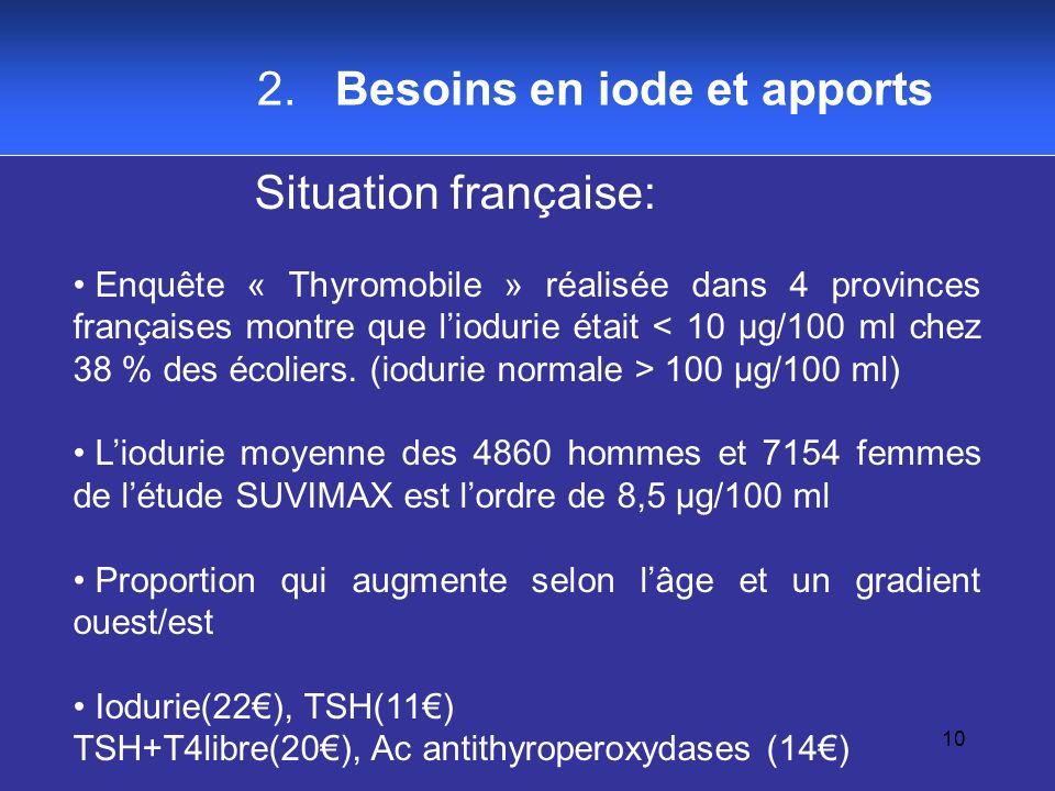 10 Situation française: Enquête « Thyromobile » réalisée dans 4 provinces françaises montre que liodurie était 100 µg/100 ml) Liodurie moyenne des 486