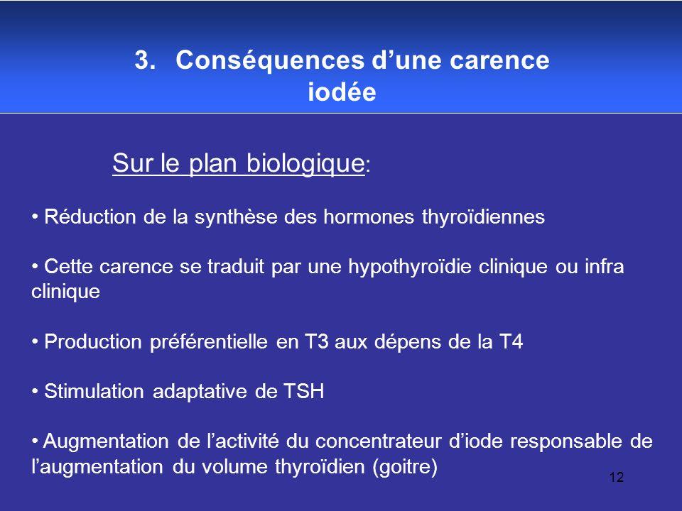 12 Sur le plan biologique : Réduction de la synthèse des hormones thyroïdiennes Cette carence se traduit par une hypothyroïdie clinique ou infra clini